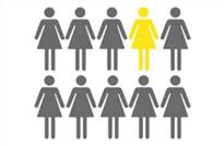 1od10 - Splošno o endometriozi